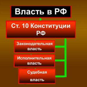 Органы власти Новочеркасска
