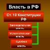 Органы власти в Новочеркасске